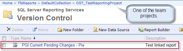 Linked TFS Report in SQL Reporting Services